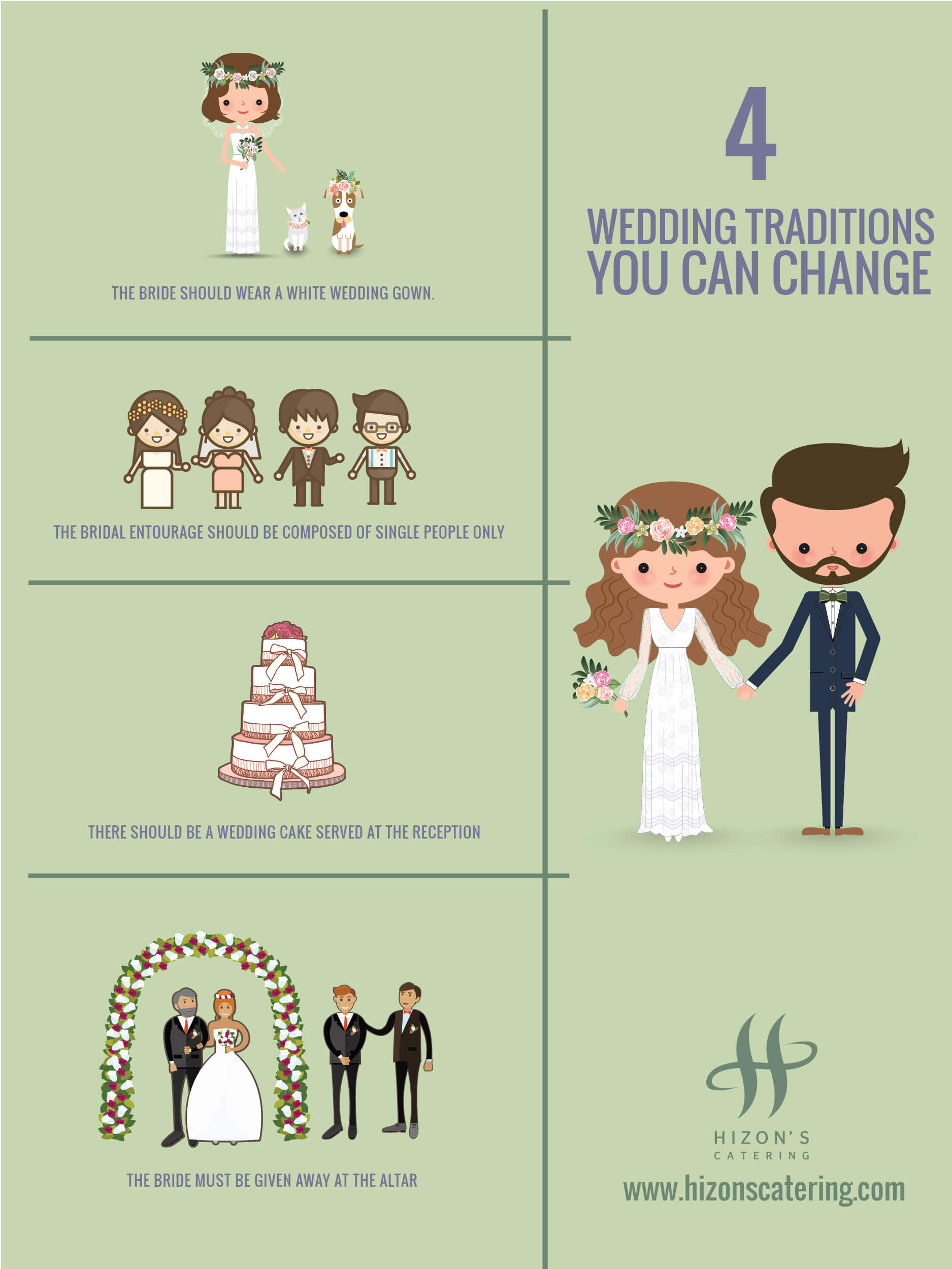 hizons catering wedding traditions you can change