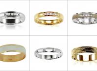factors affecting wedding ring price collage karat world